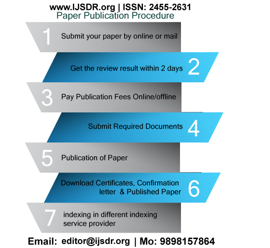 procedure to publish a research paper How to get a paper published in a high impact journal structure of a research paper - продолжительность: 1:56 editage insights 92 604 просмотра.